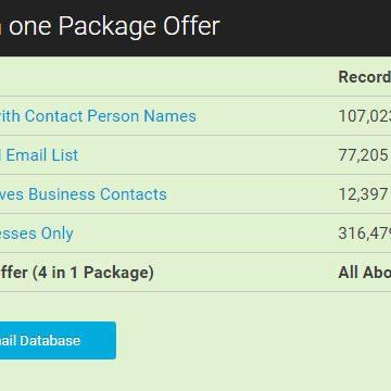 Free Email Database Saudi Arabia